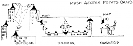 map-sample-3