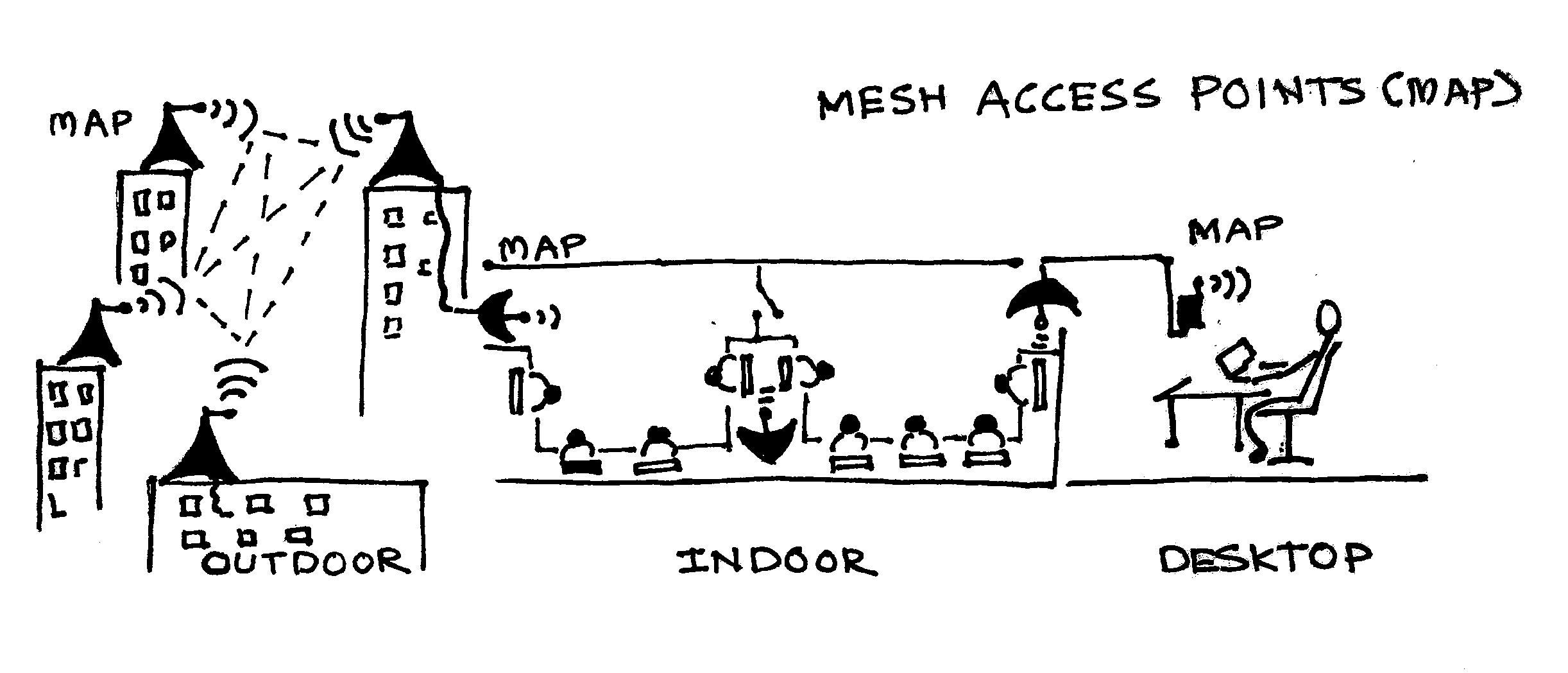 Jupicom